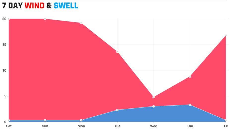 margaret-swell
